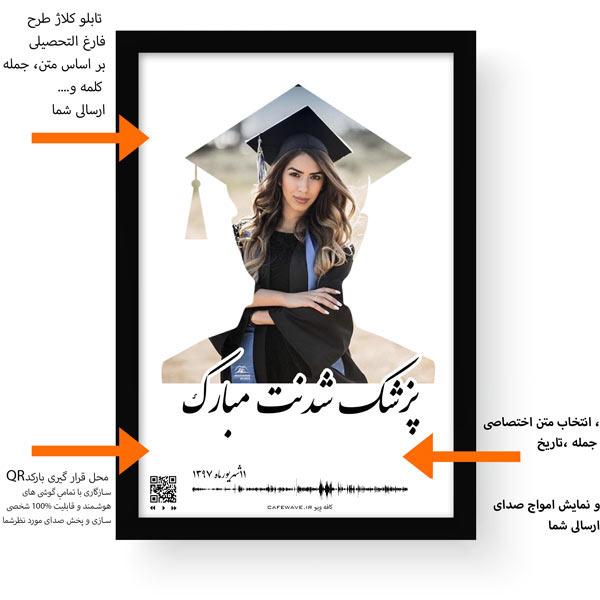 توضیحات تابلو کلاژ طرح فارغ التحصیلی قاب مشکی - portarit guide preview cafewave 600×600