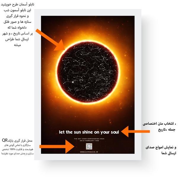 راهنمای تابلوی آسمان طرح خورشید