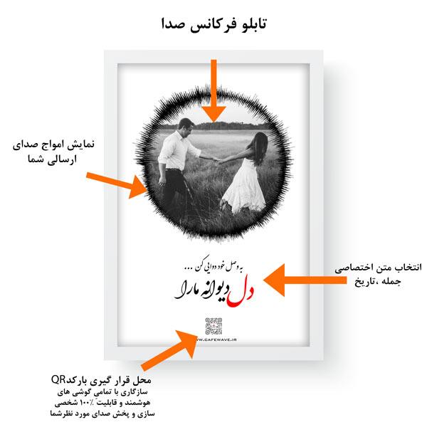 اطلاعات تابلو فرکانس صدا مدل circle